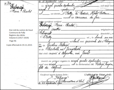 Death Certificate of Carl Fabergé