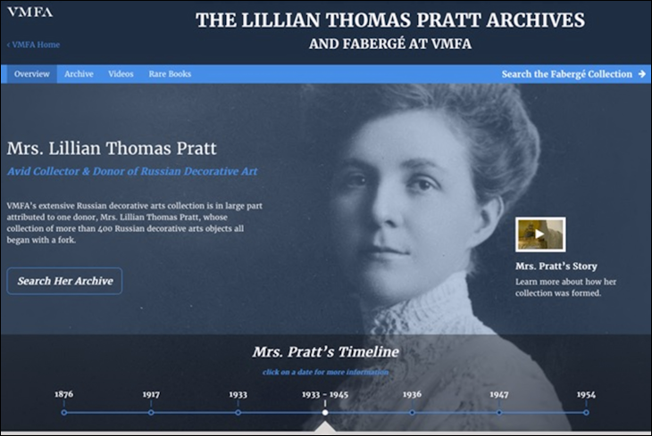 Lillian Thomas Pratt Archives and Fabergé