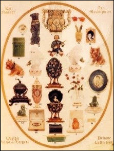 "On Hundred Mainly Fauxberge's Advertised as ""Karl Faberge Art Materpieces World's Finest & Largest Private Collection"" (Image Courtesy Géza von Habsburg)"