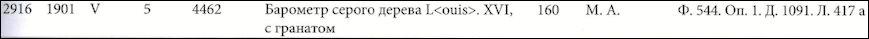 Guzanov, A. and R.R. Gafifulin, Fabergé Items of Late XIX